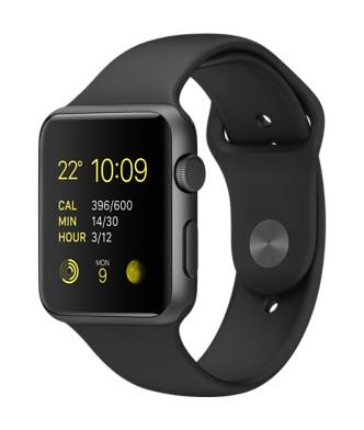 Apple Watch Sport Pretty Home Blog